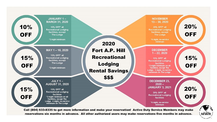 2020 Recreational Lodging Savings